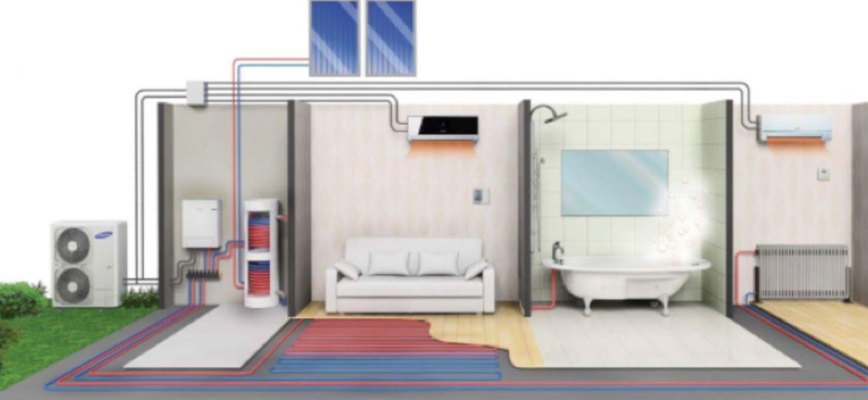 Ahorrar energia con Aerotermia